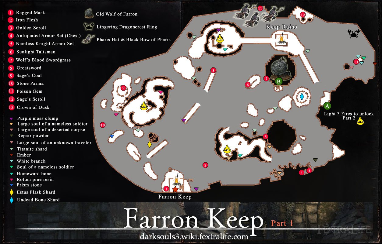 Map of Farron Keep
