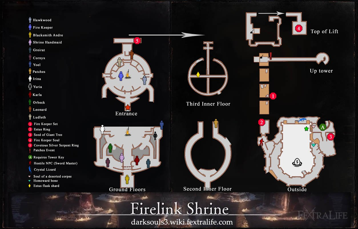 Firelink Shrine Map